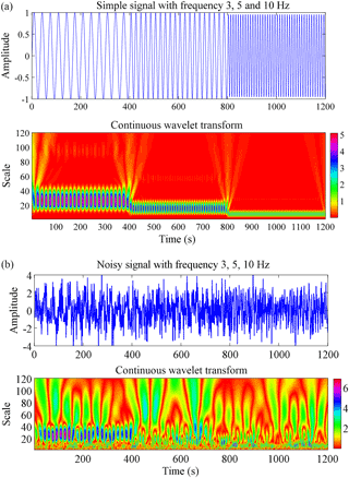 https://www.geosci-instrum-method-data-syst.net/7/179/2018/gi-7-179-2018-f02