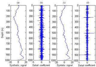 https://www.geosci-instrum-method-data-syst.net/7/179/2018/gi-7-179-2018-f03