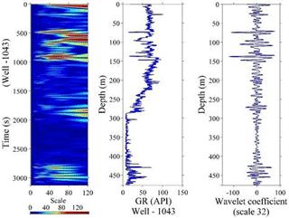 https://www.geosci-instrum-method-data-syst.net/7/179/2018/gi-7-179-2018-f07