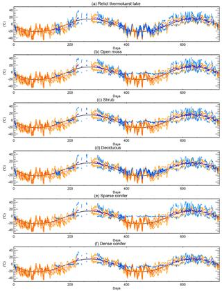 https://www.geosci-instrum-method-data-syst.net/7/223/2018/gi-7-223-2018-f05