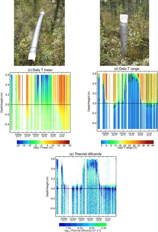 https://www.geosci-instrum-method-data-syst.net/7/223/2018/gi-7-223-2018-f08