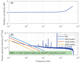 https://www.geosci-instrum-method-data-syst.net/7/265/2018/gi-7-265-2018-f09