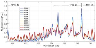 https://www.geosci-instrum-method-data-syst.net/7/317/2018/gi-7-317-2018-f04