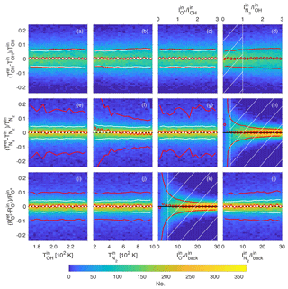 https://www.geosci-instrum-method-data-syst.net/7/317/2018/gi-7-317-2018-f06