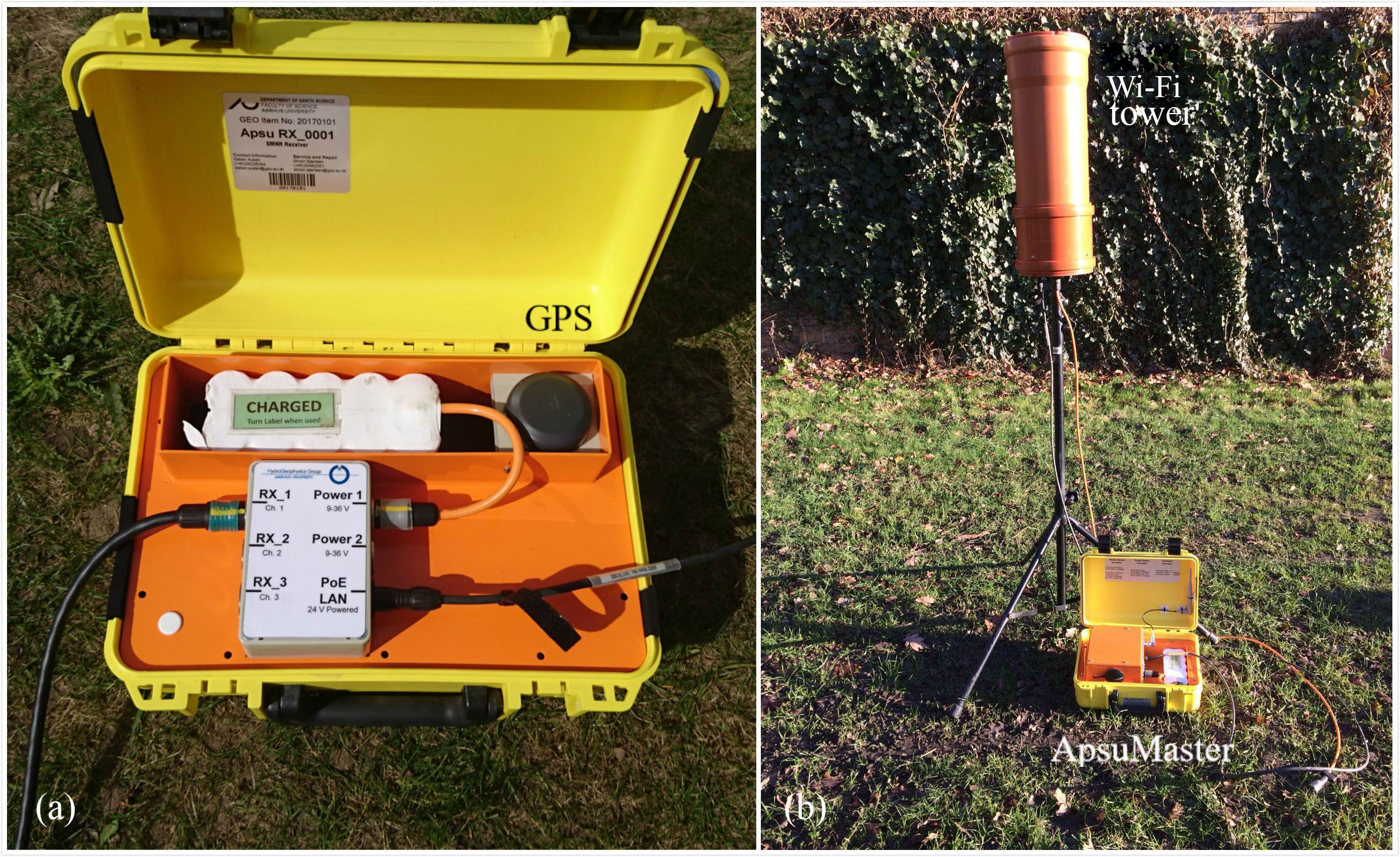 GI - Apsu: a wireless multichannel receiver system for