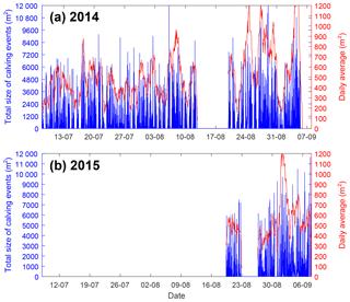 https://www.geosci-instrum-method-data-syst.net/8/113/2019/gi-8-113-2019-f11