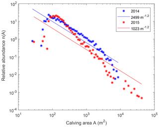 https://www.geosci-instrum-method-data-syst.net/8/113/2019/gi-8-113-2019-f13