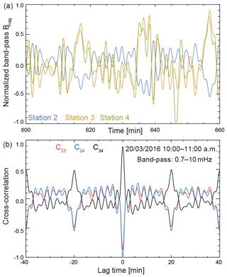 https://www.geosci-instrum-method-data-syst.net/8/129/2019/gi-8-129-2019-f07