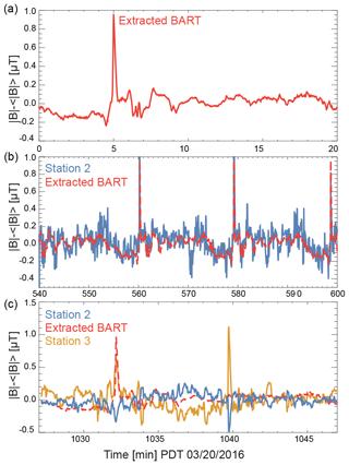 https://www.geosci-instrum-method-data-syst.net/8/129/2019/gi-8-129-2019-f09