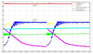 https://www.geosci-instrum-method-data-syst.net/8/13/2019/gi-8-13-2019-f07