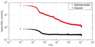 https://www.geosci-instrum-method-data-syst.net/8/139/2019/gi-8-139-2019-f06