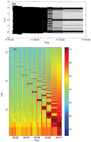 https://www.geosci-instrum-method-data-syst.net/8/139/2019/gi-8-139-2019-f08