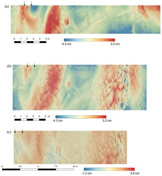 https://www.geosci-instrum-method-data-syst.net/8/149/2019/gi-8-149-2019-f04