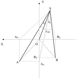 https://www.geosci-instrum-method-data-syst.net/8/161/2019/gi-8-161-2019-f02