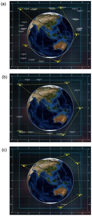 https://www.geosci-instrum-method-data-syst.net/8/161/2019/gi-8-161-2019-f05