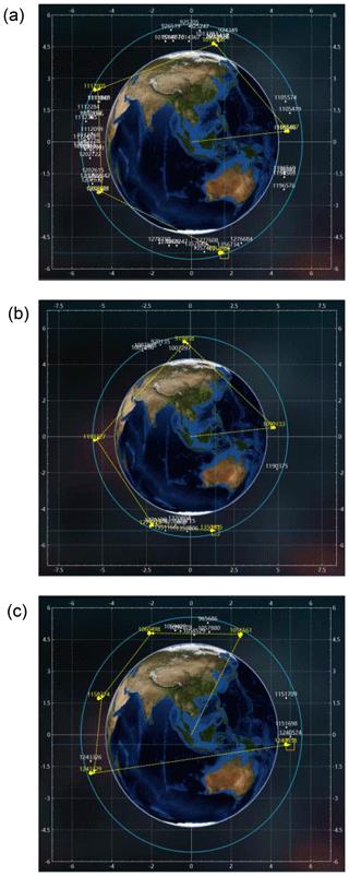 https://www.geosci-instrum-method-data-syst.net/8/161/2019/gi-8-161-2019-f06