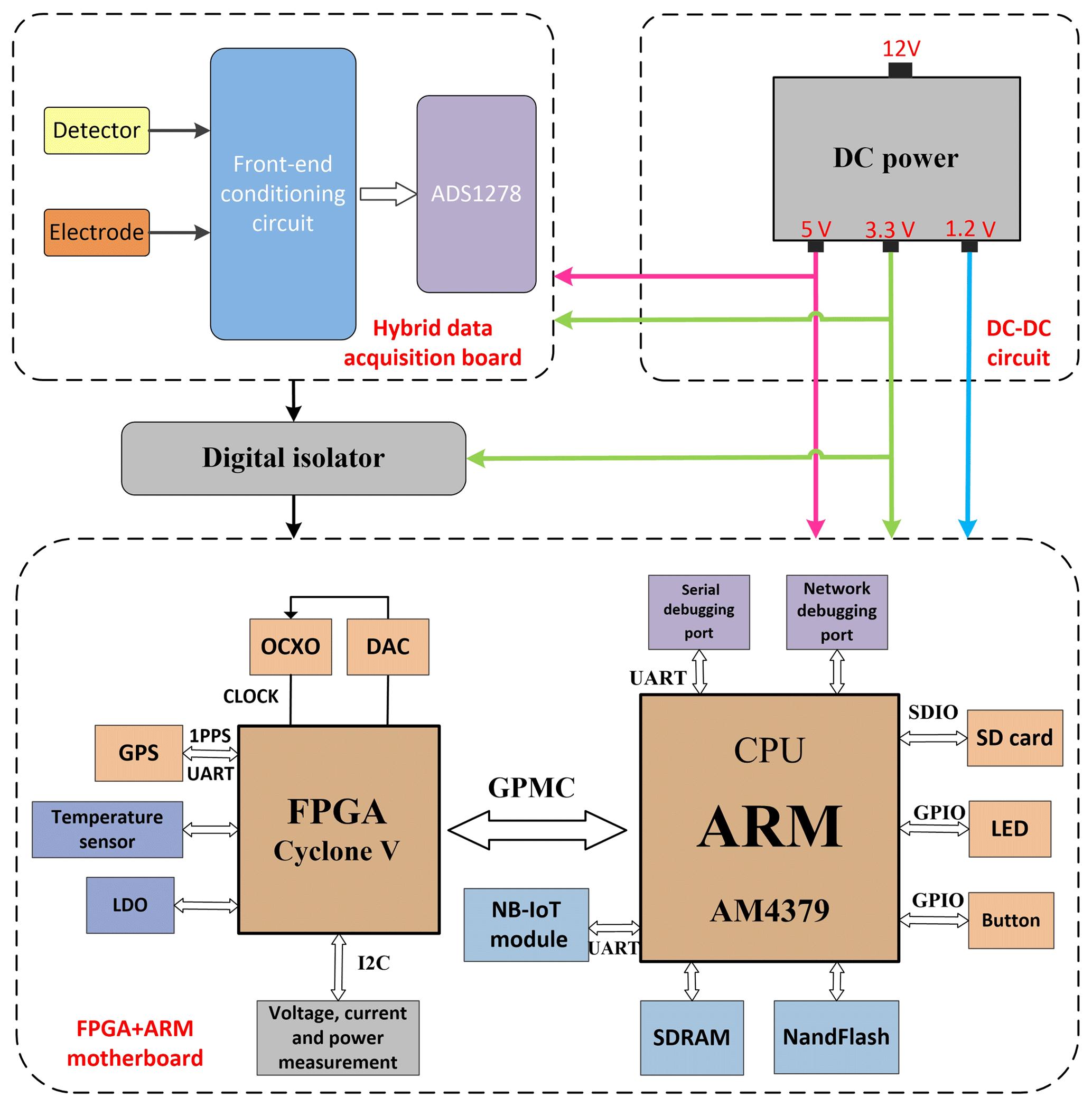Basic Circuit Diagram Of Beijing Signalprocessing Circuit Diagram
