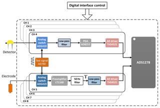 https://www.geosci-instrum-method-data-syst.net/8/177/2019/gi-8-177-2019-f02