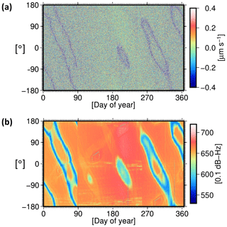 https://www.geosci-instrum-method-data-syst.net/8/197/2019/gi-8-197-2019-f09