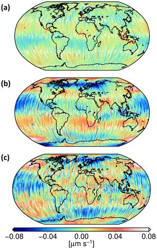 https://www.geosci-instrum-method-data-syst.net/8/197/2019/gi-8-197-2019-f14