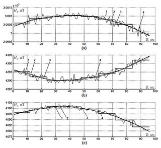 https://www.geosci-instrum-method-data-syst.net/8/209/2019/gi-8-209-2019-f01