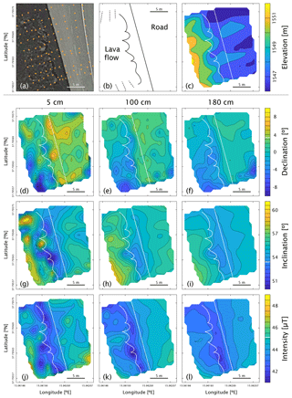 https://www.geosci-instrum-method-data-syst.net/8/217/2019/gi-8-217-2019-f03