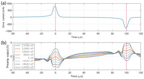 https://www.geosci-instrum-method-data-syst.net/8/227/2019/gi-8-227-2019-f18