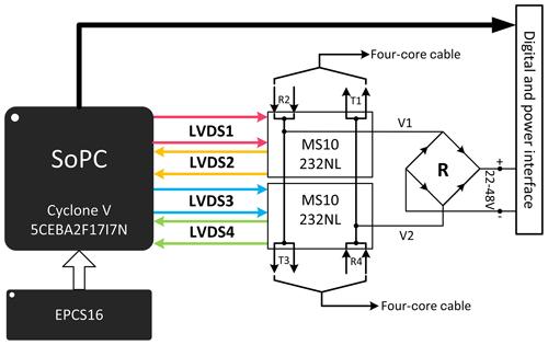 https://www.geosci-instrum-method-data-syst.net/8/241/2019/gi-8-241-2019-f05