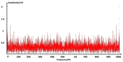https://www.geosci-instrum-method-data-syst.net/8/241/2019/gi-8-241-2019-f11
