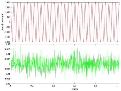 https://www.geosci-instrum-method-data-syst.net/8/241/2019/gi-8-241-2019-f12