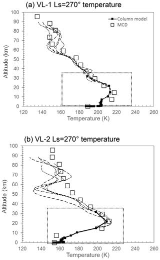 https://www.geosci-instrum-method-data-syst.net/8/251/2019/gi-8-251-2019-f08