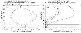 https://www.geosci-instrum-method-data-syst.net/8/251/2019/gi-8-251-2019-f09
