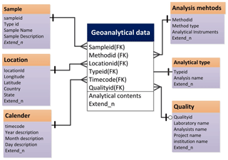 https://www.geosci-instrum-method-data-syst.net/8/277/2019/gi-8-277-2019-f04