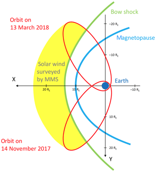 https://www.geosci-instrum-method-data-syst.net/8/285/2019/gi-8-285-2019-f01