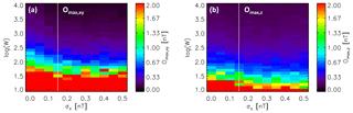 https://www.geosci-instrum-method-data-syst.net/8/285/2019/gi-8-285-2019-f03