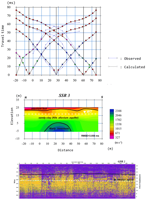 https://www.geosci-instrum-method-data-syst.net/8/29/2019/gi-8-29-2019-f05