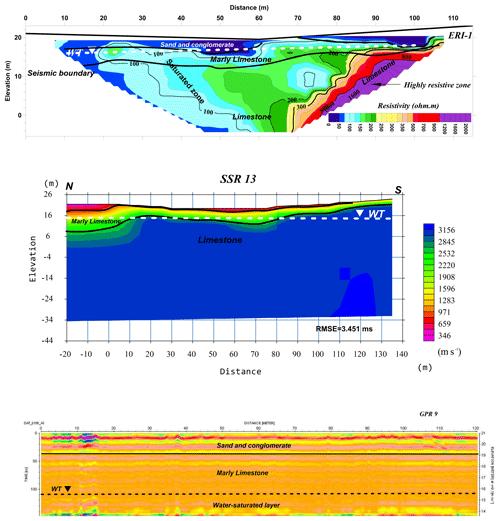 https://www.geosci-instrum-method-data-syst.net/8/29/2019/gi-8-29-2019-f06