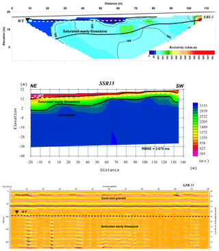 https://www.geosci-instrum-method-data-syst.net/8/29/2019/gi-8-29-2019-f08