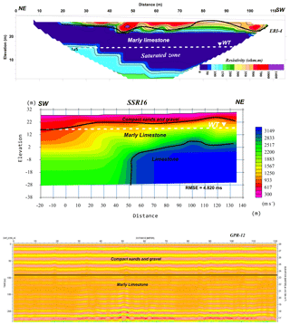 https://www.geosci-instrum-method-data-syst.net/8/29/2019/gi-8-29-2019-f09