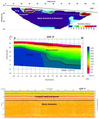 https://www.geosci-instrum-method-data-syst.net/8/29/2019/gi-8-29-2019-f10