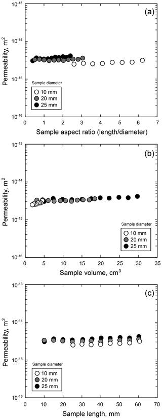 https://www.geosci-instrum-method-data-syst.net/8/55/2019/gi-8-55-2019-f04
