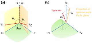 https://www.geosci-instrum-method-data-syst.net/8/63/2019/gi-8-63-2019-f01