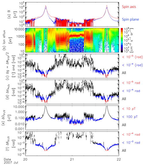 https://www.geosci-instrum-method-data-syst.net/8/63/2019/gi-8-63-2019-f02