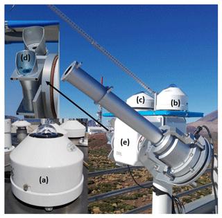 https://www.geosci-instrum-method-data-syst.net/8/77/2019/gi-8-77-2019-f02