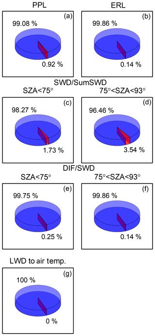 https://www.geosci-instrum-method-data-syst.net/8/77/2019/gi-8-77-2019-f09