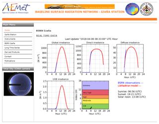 https://www.geosci-instrum-method-data-syst.net/8/77/2019/gi-8-77-2019-f11