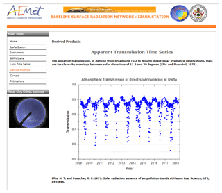 https://www.geosci-instrum-method-data-syst.net/8/77/2019/gi-8-77-2019-f14