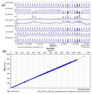https://www.geosci-instrum-method-data-syst.net/8/77/2019/gi-8-77-2019-f15