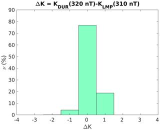 https://www.geosci-instrum-method-data-syst.net/9/105/2020/gi-9-105-2020-f06
