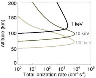 https://www.geosci-instrum-method-data-syst.net/9/153/2020/gi-9-153-2020-f03